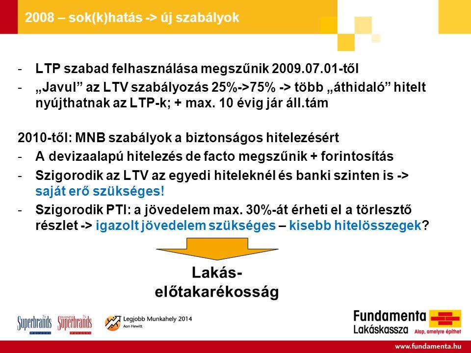 """2008 – sok(k)hatás -> új szabályok -LTP szabad felhasználása megszűnik 2009.07.01-től -""""Javul az LTV szabályozás 25%->75% -> több """"áthidaló hitelt nyújthatnak az LTP-k; + max."""