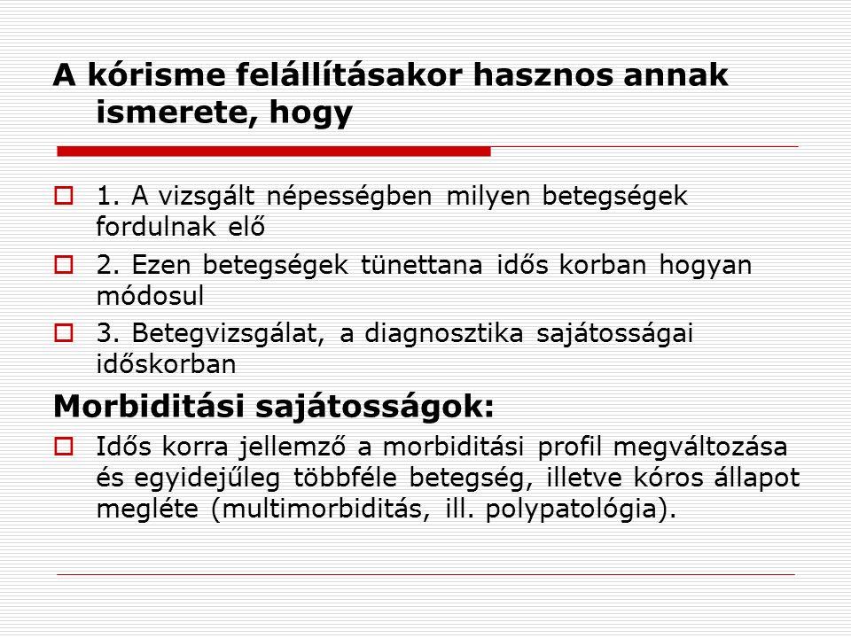 Felhasznált irodalom: Arnold Csaba: Családorvoslás a gyakorlatban.