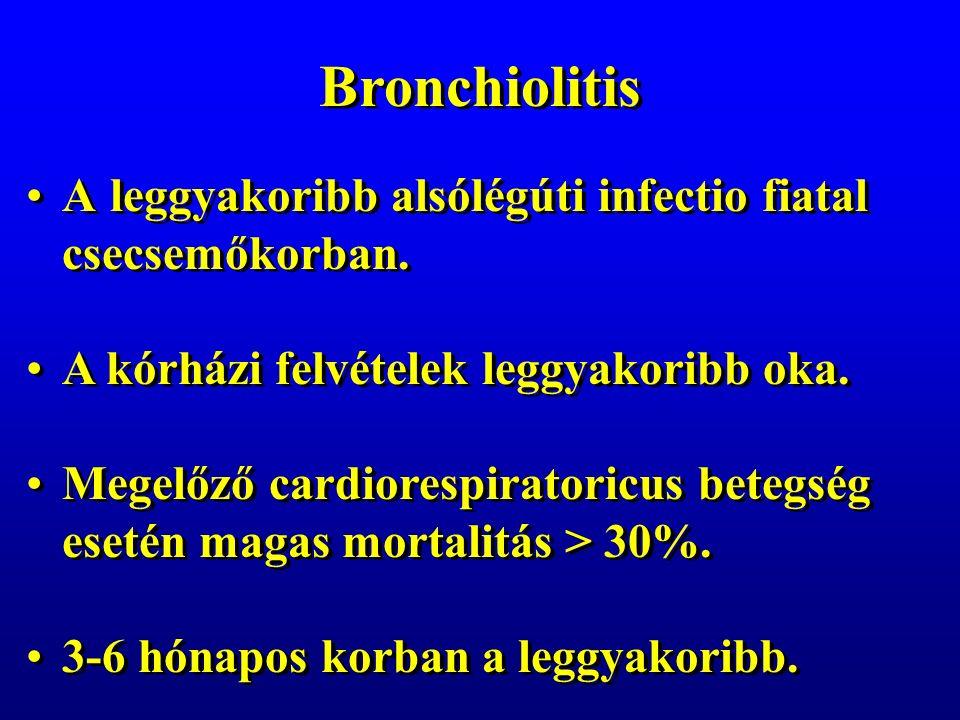 Bronchiolitis A leggyakoribb alsólégúti infectio fiatal csecsemőkorban.