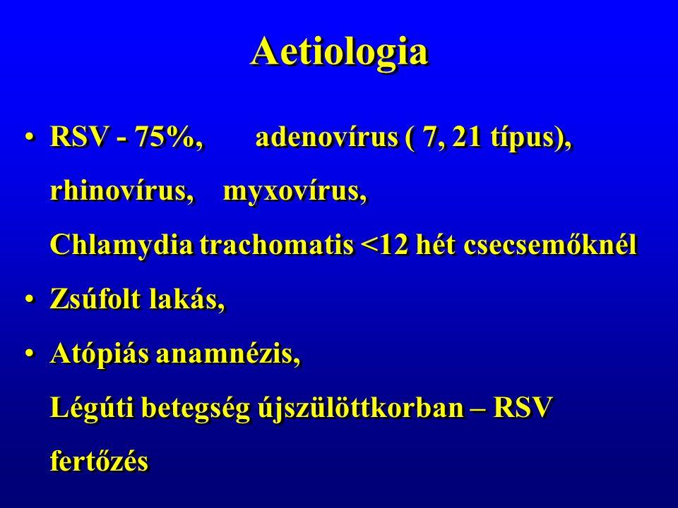 Aetiologia RSV - 75%, adenovírus ( 7, 21 típus), rhinovírus, myxovírus, Chlamydia trachomatis <12 hét csecsemőknél Zsúfolt lakás, Atópiás anamnézis, Légúti betegség újszülöttkorban – RSV fertőzés RSV - 75%, adenovírus ( 7, 21 típus), rhinovírus, myxovírus, Chlamydia trachomatis <12 hét csecsemőknél Zsúfolt lakás, Atópiás anamnézis, Légúti betegség újszülöttkorban – RSV fertőzés