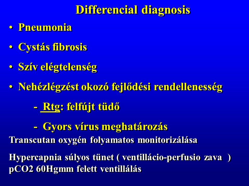 Differencial diagnosis Pneumonia Cystás fibrosis Szív elégtelenség Nehézlégzést okozó fejlődési rendellenesség - Rtg: felfújt tüdő - Gyors vírus meghatározás Pneumonia Cystás fibrosis Szív elégtelenség Nehézlégzést okozó fejlődési rendellenesség - Rtg: felfújt tüdő - Gyors vírus meghatározás Transcutan oxygén folyamatos monitorizálása Hypercapnia súlyos tünet ( ventillácio-perfusio zava ) pCO2 60Hgmm felett ventillálás Transcutan oxygén folyamatos monitorizálása Hypercapnia súlyos tünet ( ventillácio-perfusio zava ) pCO2 60Hgmm felett ventillálás