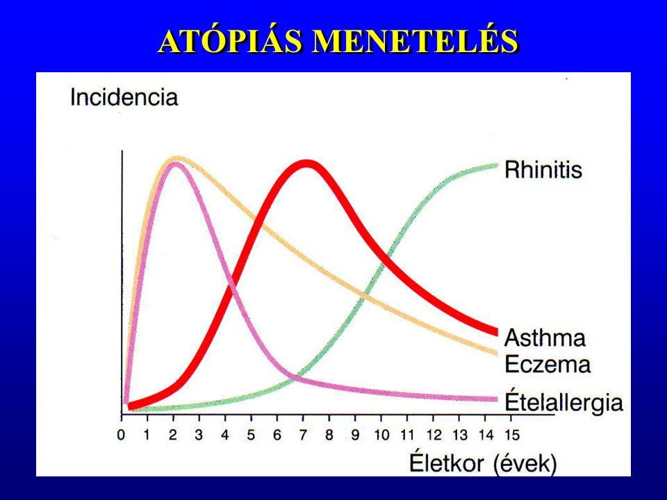 ATÓPIÁS MENETELÉS