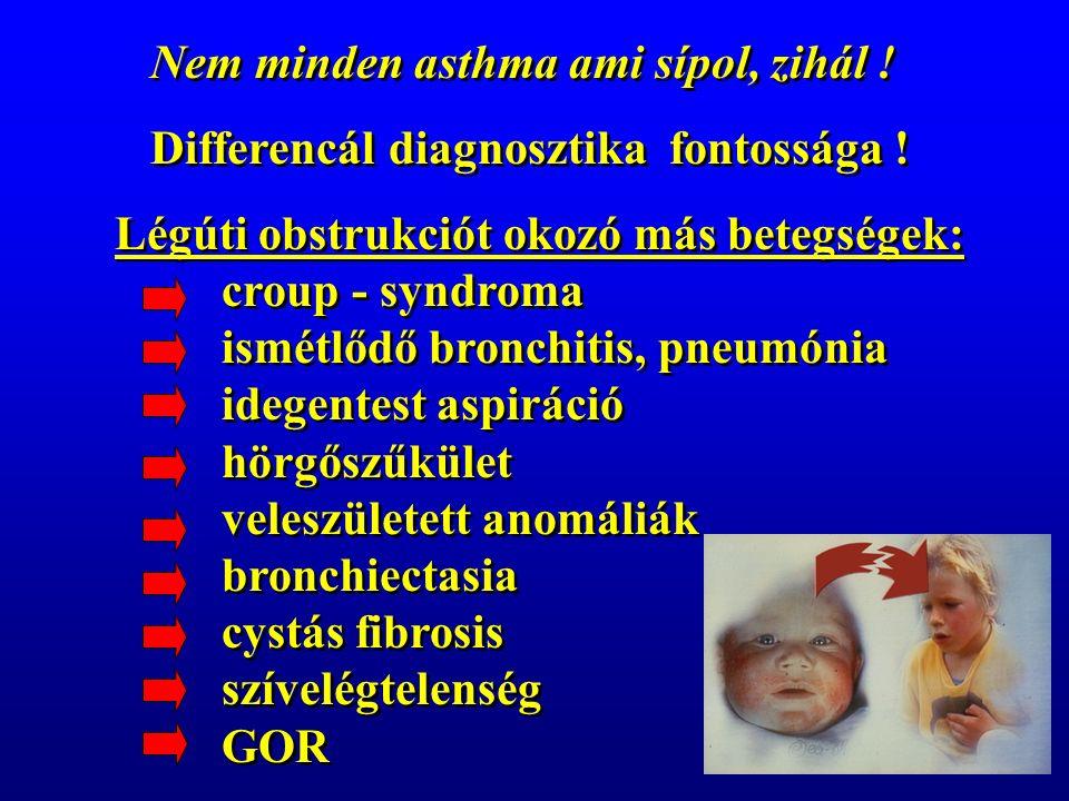 Nem minden asthma ami sípol, zihál . Differencál diagnosztika fontossága .