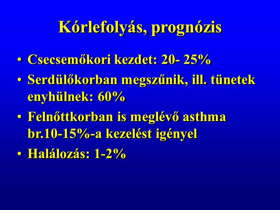 Kórlefolyás, prognózis Csecsemőkori kezdet: 20- 25% Serdülőkorban megszűnik, ill.