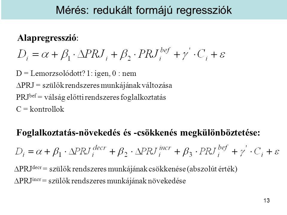 Mérés: redukált formájú regressziók 13 D = Lemorzsolódott.