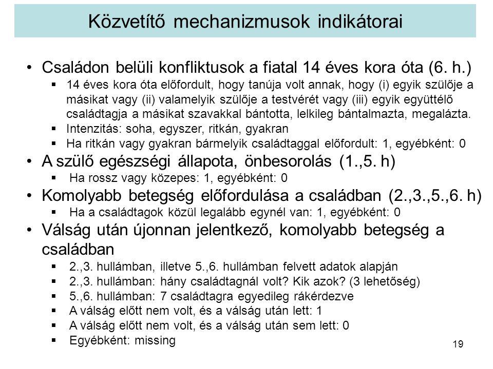 Közvetítő mechanizmusok indikátorai 19 Családon belüli konfliktusok a fiatal 14 éves kora óta (6.