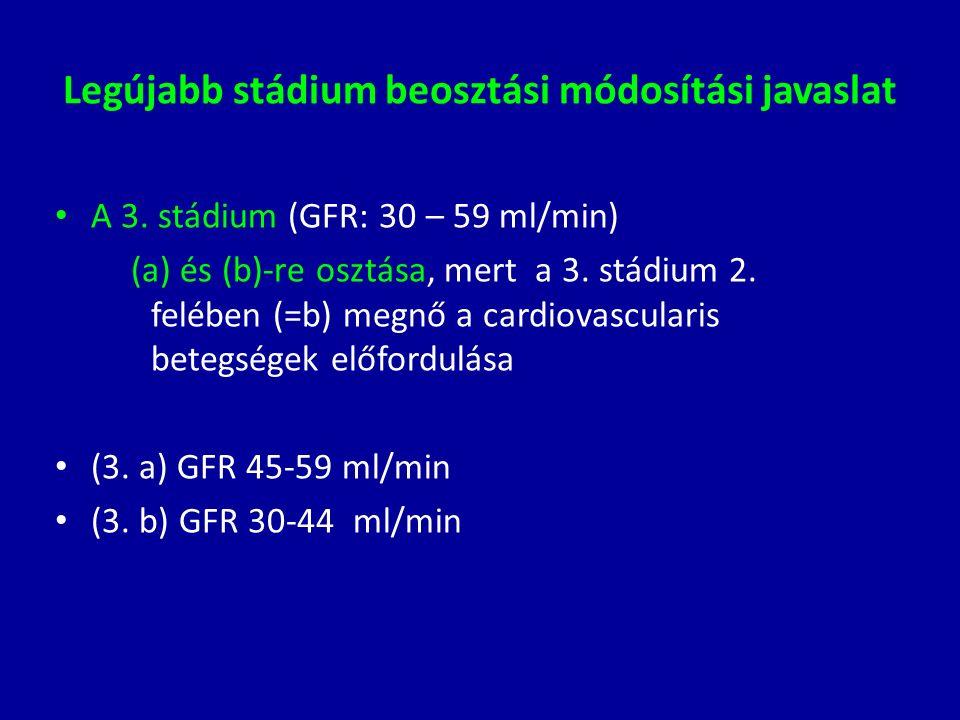 Legújabb stádium beosztási módosítási javaslat A 3. stádium (GFR: 30 – 59 ml/min) (a) és (b)-re osztása, mert a 3. stádium 2. felében (=b) megnő a car