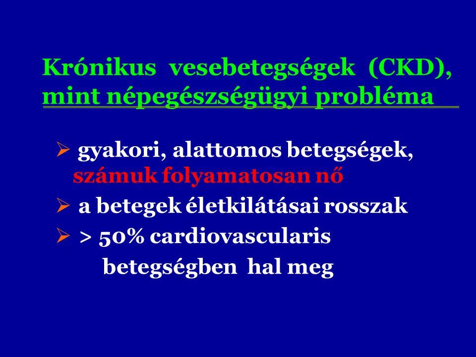 Krónikus vesebetegségek (CKD), mint népegészségügyi probléma  gyakori, alattomos betegségek, számuk folyamatosan nő  a betegek életkilátásai rosszak  > 50% cardiovascularis betegségben hal meg