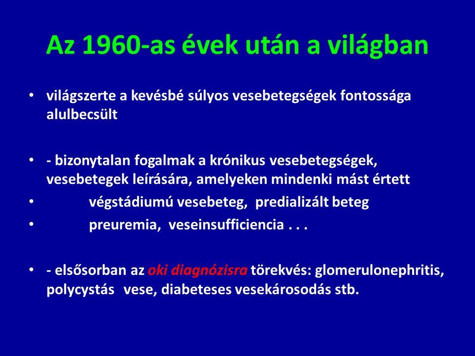 Az 1960-as évek után a világban világszerte a kevésbé súlyos vesebetegségek fontossága alulbecsült - bizonytalan fogalmak a krónikus vesebetegségek, vesebetegek leírására, amelyeken mindenki mást értett végstádiumú vesebeteg, predializált beteg preuremia, veseinsufficiencia...
