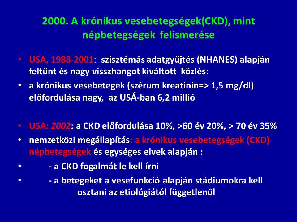 2000. A krónikus vesebetegségek(CKD), mint népbetegségek felismerése USA, 1988-2001: szisztémás adatgyűjtés (NHANES) alapján feltűnt és nagy visszhang