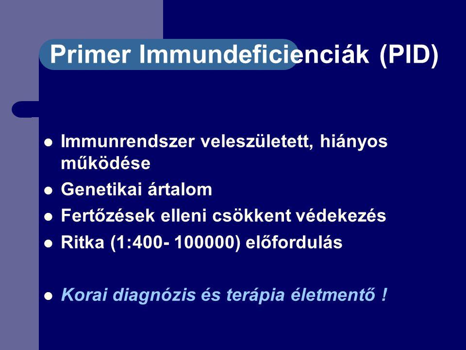 Primer Immundeficienciák (PID) Immunrendszer veleszületett, hiányos működése Genetikai ártalom Fertőzések elleni csökkent védekezés Ritka (1:400- 100000) előfordulás Korai diagnózis és terápia életmentő !