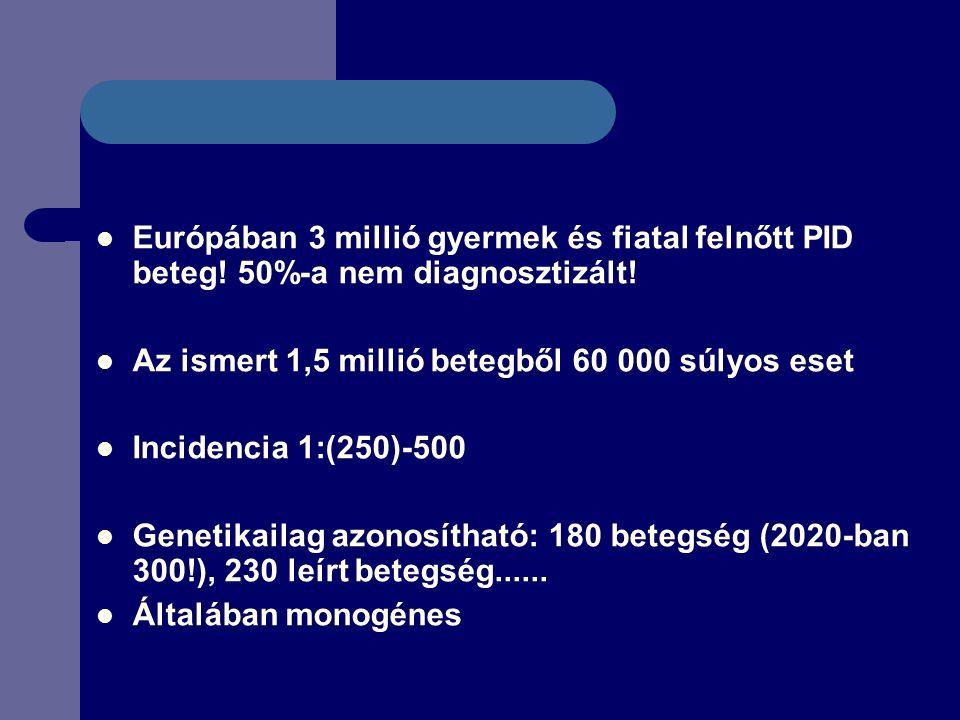Európában 3 millió gyermek és fiatal felnőtt PID beteg.