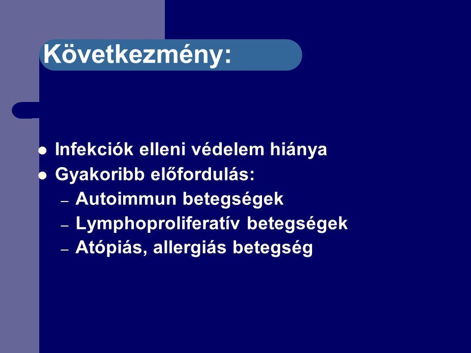 Következmény: Infekciók elleni védelem hiánya Gyakoribb előfordulás: – Autoimmun betegségek – Lymphoproliferatív betegségek – Atópiás, allergiás betegség
