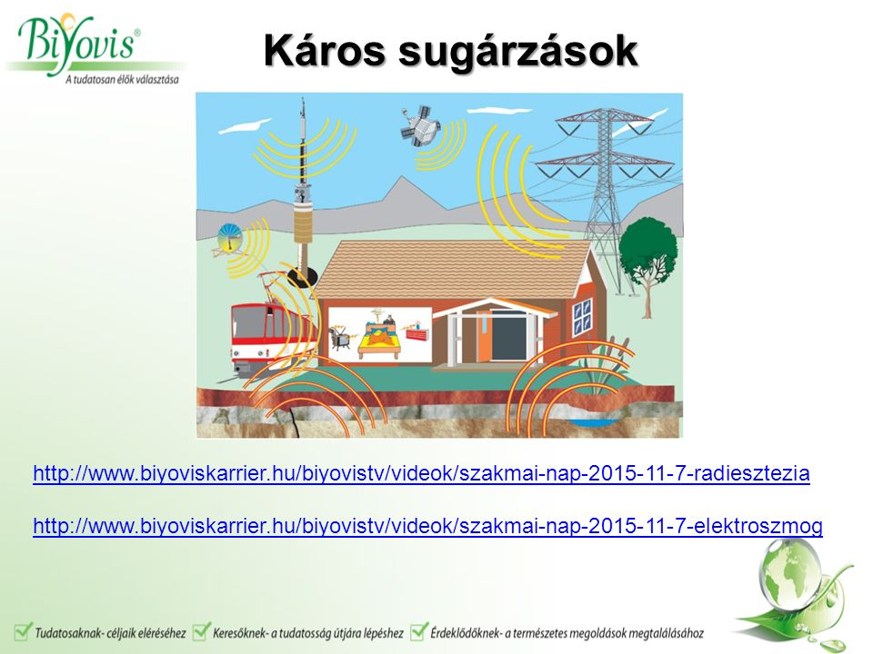 Káros sugárzások http://www.biyoviskarrier.hu/biyovistv/videok/szakmai-nap-2015-11-7-radiesztezia http://www.biyoviskarrier.hu/biyovistv/videok/szakmai-nap-2015-11-7-elektroszmog