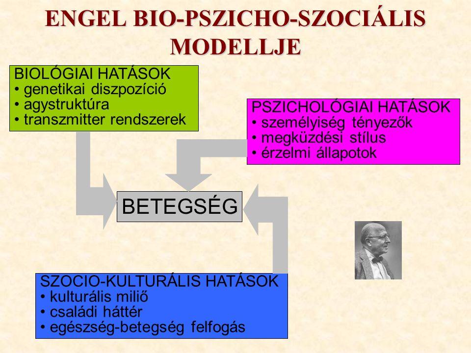 ENGEL BIO-PSZICHO-SZOCIÁLIS MODELLJE BIOLÓGIAI HATÁSOK genetikai diszpozíció agystruktúra transzmitter rendszerek PSZICHOLÓGIAI HATÁSOK személyiség tényezők megküzdési stílus érzelmi állapotok SZOCIO-KULTURÁLIS HATÁSOK kulturális miliő családi háttér egészség-betegség felfogás BETEGSÉG