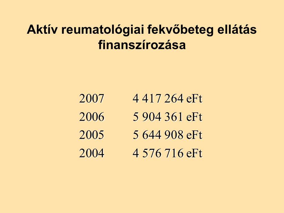 Aktív reumatológiai fekvőbeteg ellátás finanszírozása 20074 417 264 eFt 20065 904 361 eFt 20055 644 908 eFt 20044 576 716 eFt