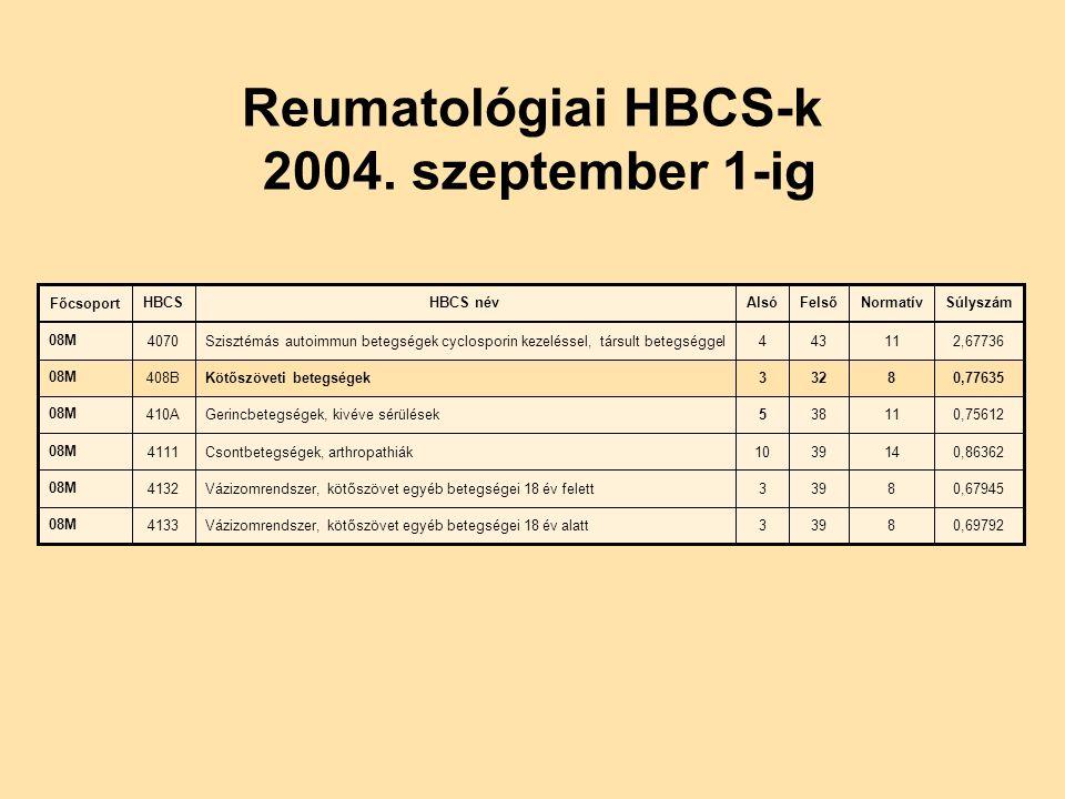 Reumatológiai HBCS-k 2004.