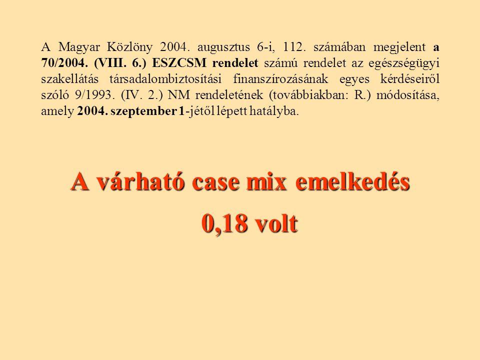 A Magyar Közlöny 2004. augusztus 6-i, 112. számában megjelent a 70/2004.