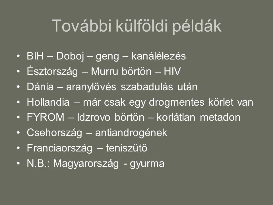 További külföldi példák BIH – Doboj – geng – kanálélezés Észtország – Murru börtön – HIV Dánia – aranylövés szabadulás után Hollandia – már csak egy drogmentes körlet van FYROM – Idzrovo börtön – korlátlan metadon Csehország – antiandrogének Franciaország – teniszütő N.B.: Magyarország - gyurma