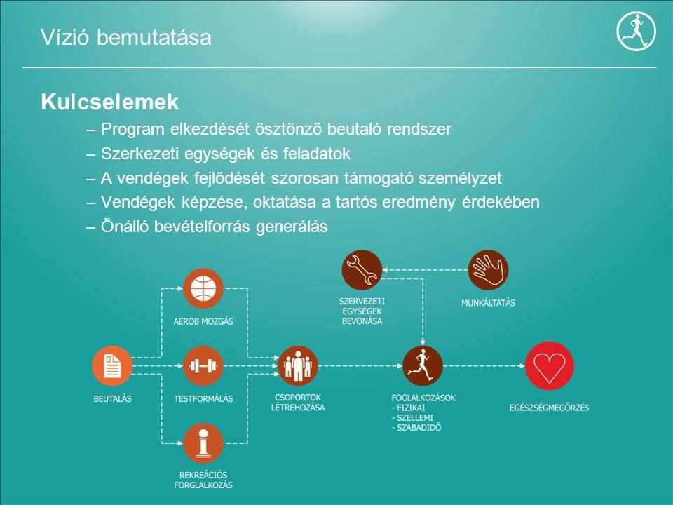 Kulcselemek –Program elkezdését ösztönző beutaló rendszer –Szerkezeti egységek és feladatok –A vendégek fejlődését szorosan támogató személyzet –Vendé