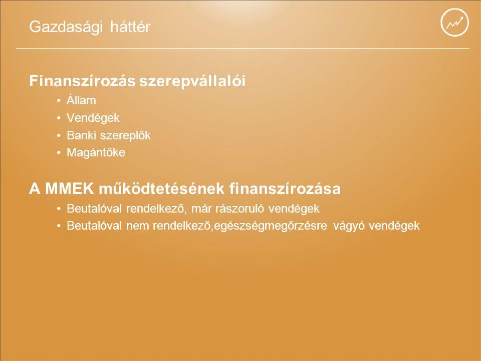 Finanszírozás szerepvállalói Állam Vendégek Banki szereplők Magántőke A MMEK működtetésének finanszírozása Beutalóval rendelkező, már rászoruló vendég