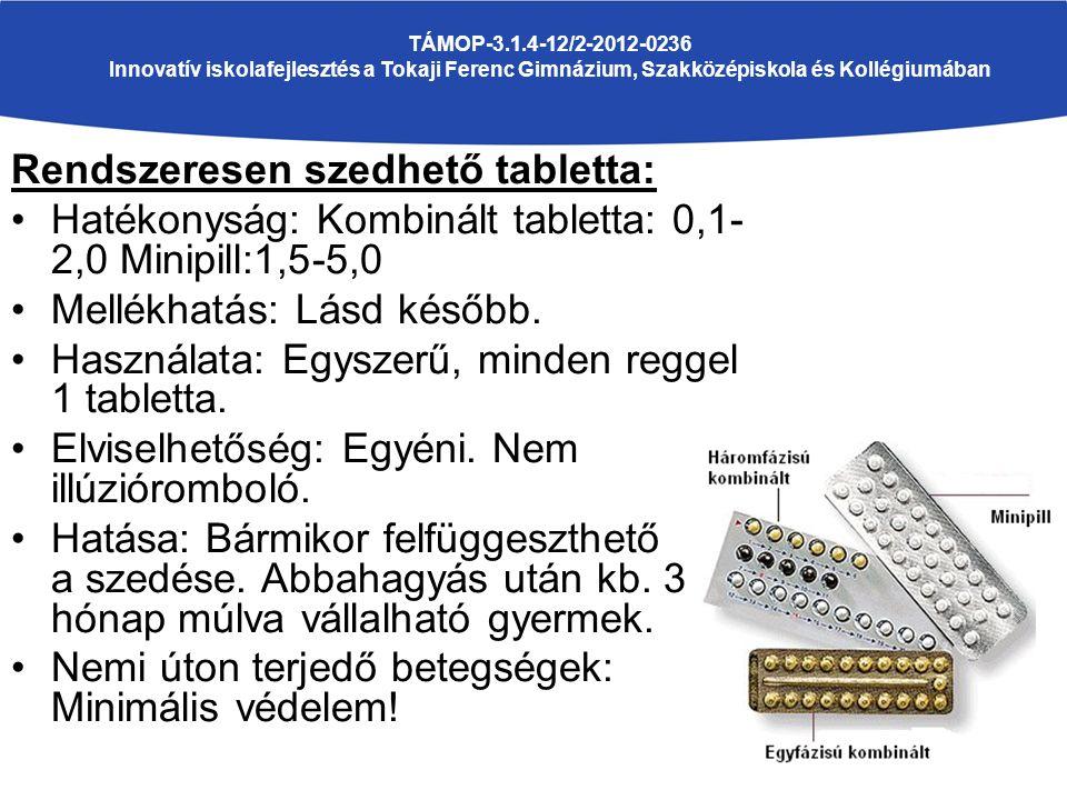 TÁMOP-3.1.4-12/2-2012-0236 Innovatív iskolafejlesztés a Tokaji Ferenc Gimnázium, Szakközépiskola és Kollégiumában Rendszeresen szedhető tabletta: Hatékonyság: Kombinált tabletta: 0,1- 2,0 Minipill:1,5-5,0 Mellékhatás: Lásd később.