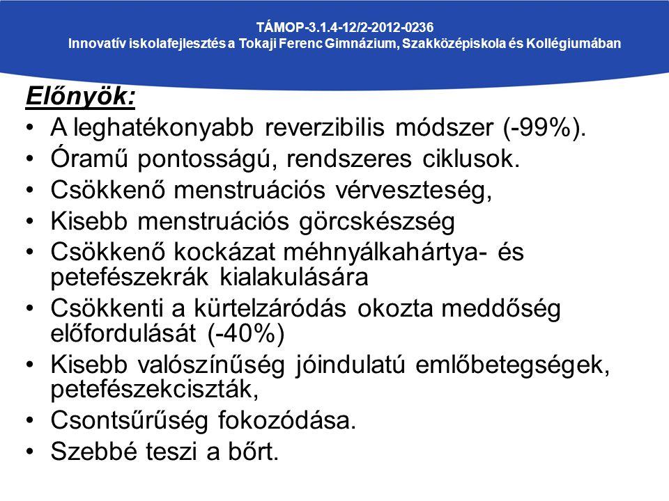 TÁMOP-3.1.4-12/2-2012-0236 Innovatív iskolafejlesztés a Tokaji Ferenc Gimnázium, Szakközépiskola és Kollégiumában Előnyök: A leghatékonyabb reverzibilis módszer (-99%).