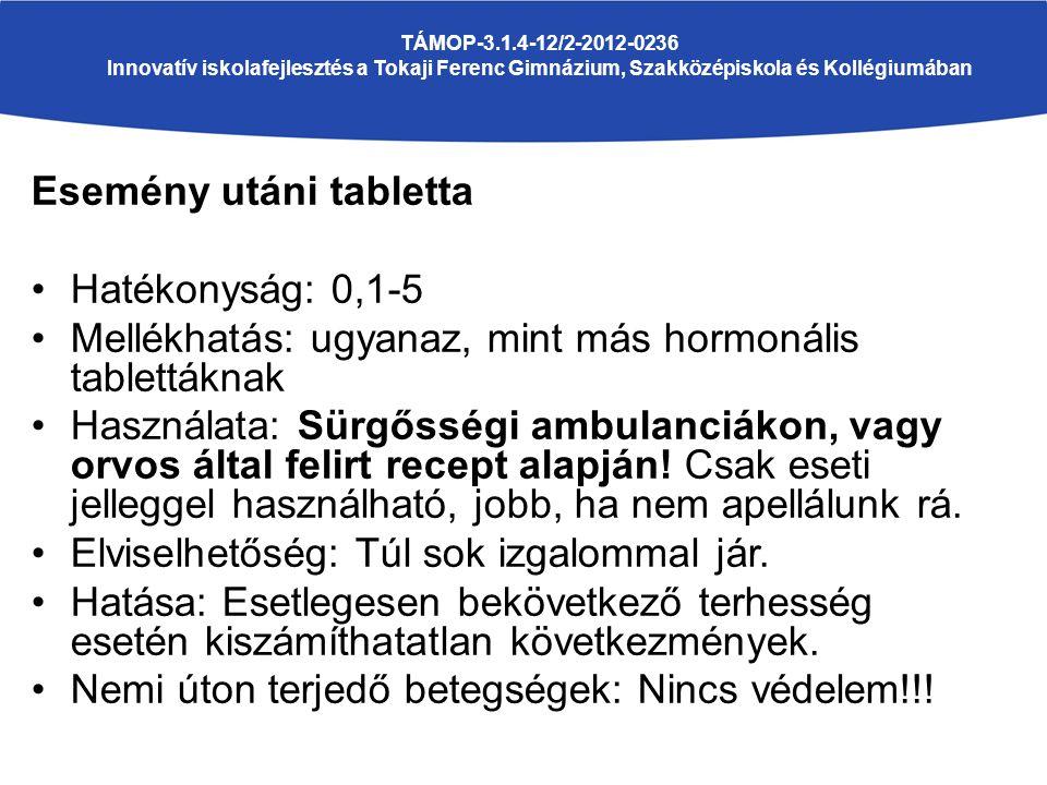 TÁMOP-3.1.4-12/2-2012-0236 Innovatív iskolafejlesztés a Tokaji Ferenc Gimnázium, Szakközépiskola és Kollégiumában Esemény utáni tabletta Hatékonyság: