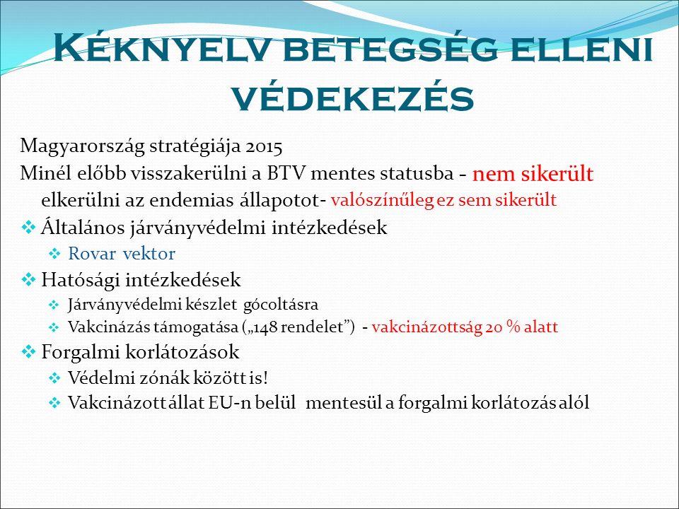 """Kéknyelv betegség elleni védekezés Magyarország stratégiája 2015 Minél előbb visszakerülni a BTV mentes statusba elkerülni az endemias állapotot  Általános járványvédelmi intézkedések  Rovar vektor  Hatósági intézkedések  Járványvédelmi készlet gócoltásra  Vakcinázás támogatása (""""148 rendelet )  Forgalmi korlátozások  Védelmi zónák között is."""