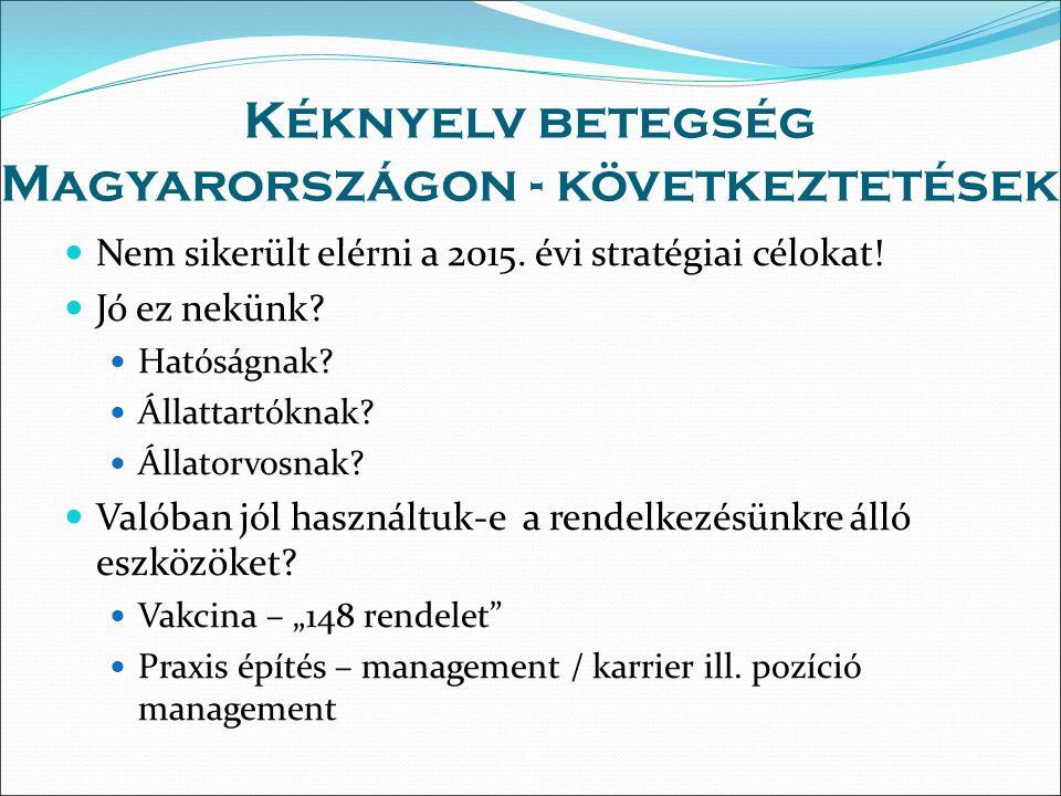Kéknyelv betegség Magyarországon - következtetések Nem sikerült elérni a 2015.