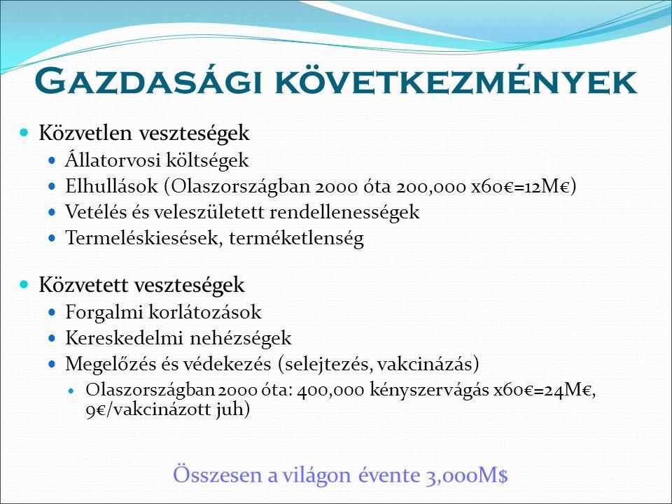 2015. 09. 15. Kéknyelv betegség terjedése Magyarországon