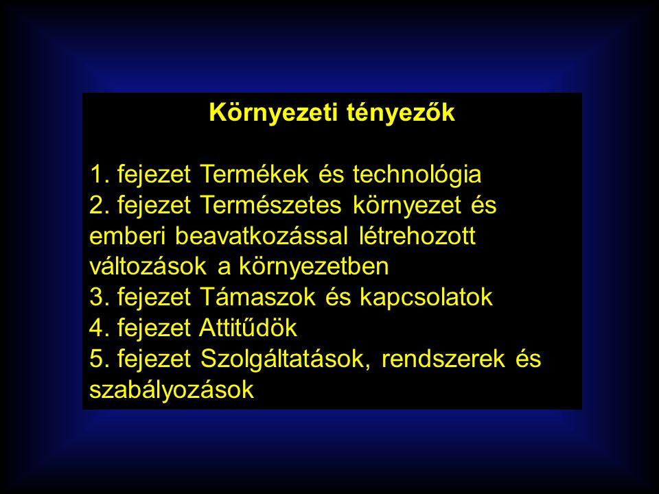 Környezeti tényezők 1. fejezet Termékek és technológia 2.