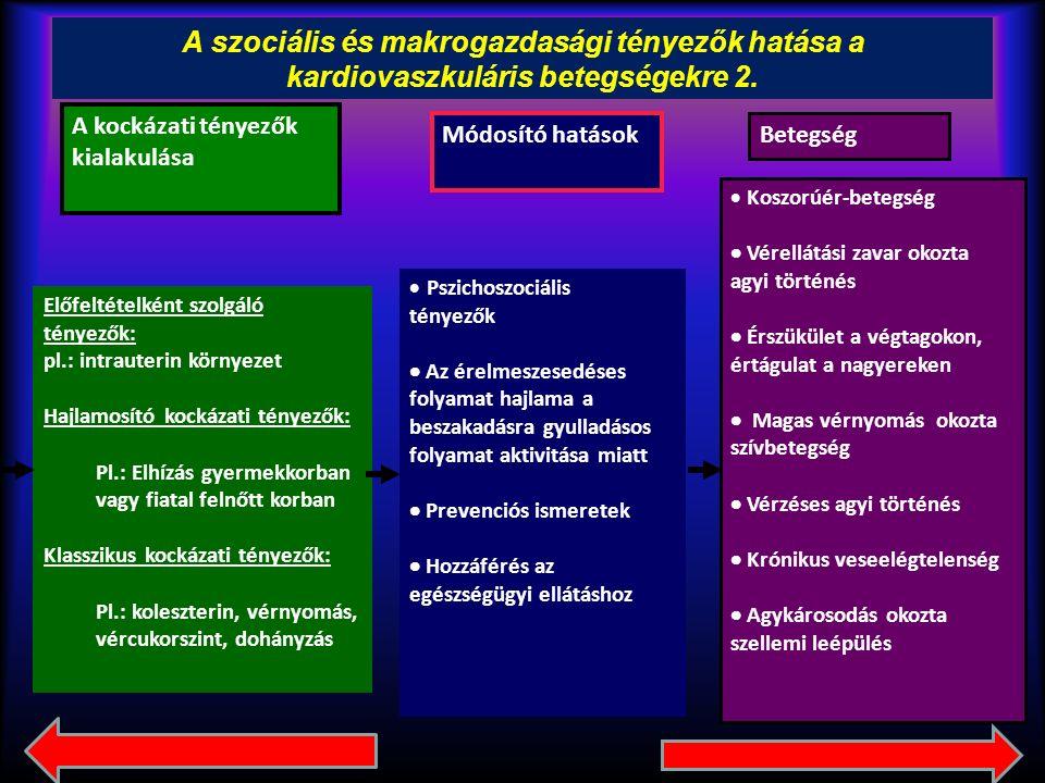 A szociális és makrogazdasági tényezők hatása a cardiovasculáris betegségekre 1.