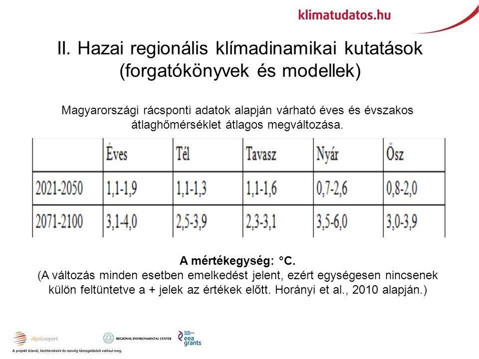 II. Hazai regionális klímadinamikai kutatások (forgatókönyvek és modellek) Magyarországi rácsponti adatok alapján várható éves és évszakos átlaghőmérs