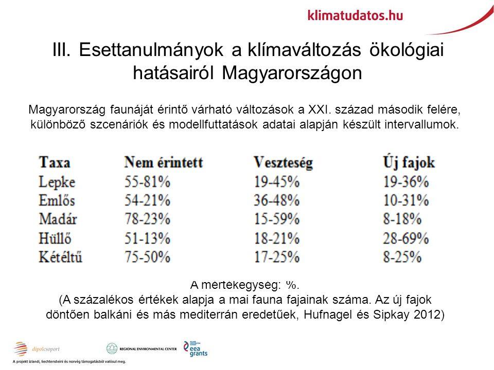 III. Esettanulmányok a klímaváltozás ökológiai hatásairól Magyarországon Magyarország faunáját érintő várható változások a XXI. század második felére,