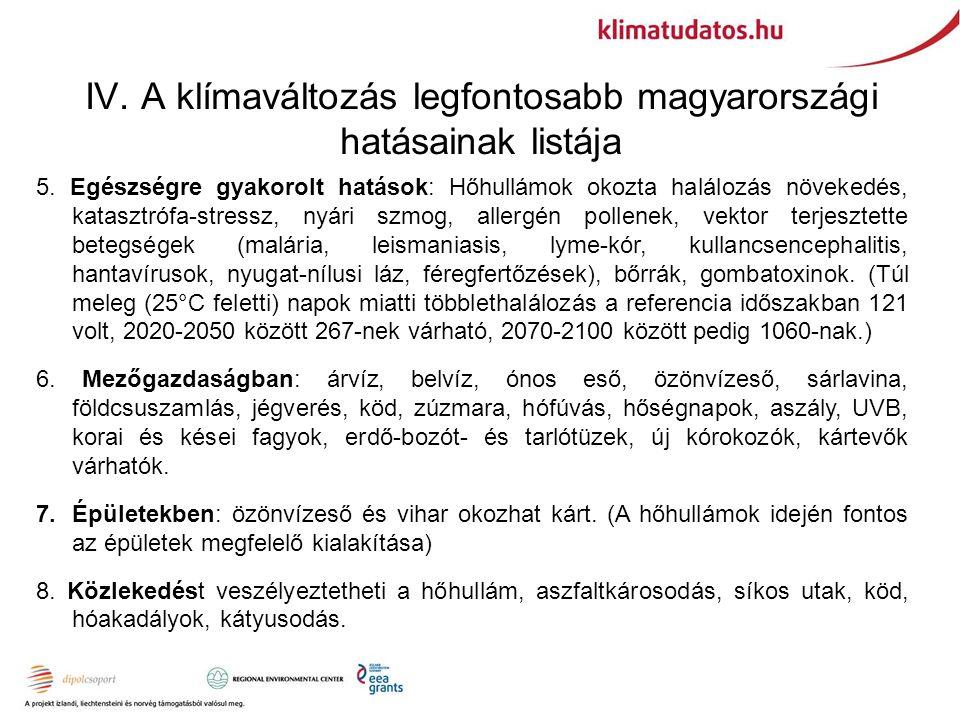 IV. A klímaváltozás legfontosabb magyarországi hatásainak listája 5.