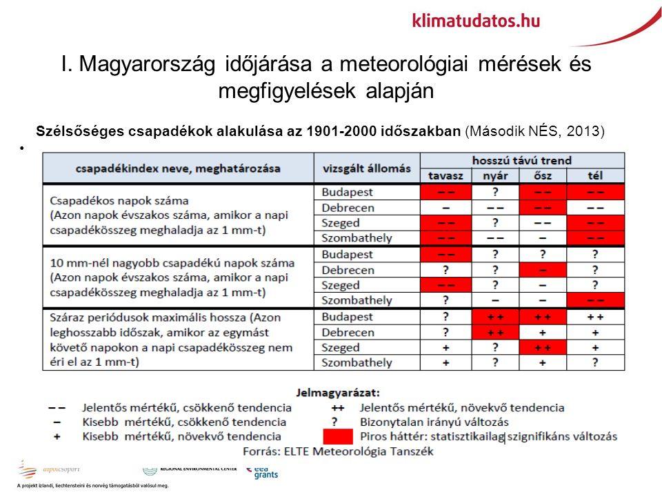 I. Magyarország időjárása a meteorológiai mérések és megfigyelések alapján Szélsőséges csapadékok alakulása az 1901-2000 időszakban (Második NÉS, 2013