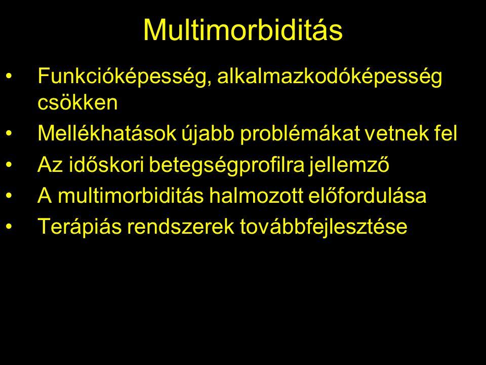 Multimorbiditás Funkcióképesség, alkalmazkodóképesség csökken Mellékhatások újabb problémákat vetnek fel Az időskori betegségprofilra jellemző A multimorbiditás halmozott előfordulása Terápiás rendszerek továbbfejlesztése