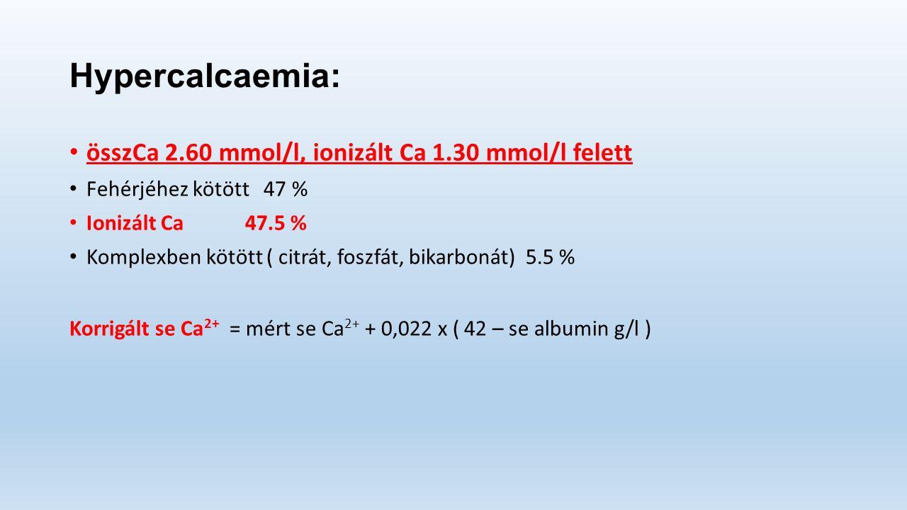 Hypercalcaemia: összCa 2.60 mmol/l, ionizált Ca 1.30 mmol/l felett Fehérjéhez kötött 47 % Ionizált Ca 47.5 % Komplexben kötött ( citrát, foszfát, bikarbonát) 5.5 % Korrigált se Ca 2+ = mért se Ca 2+ + 0,022 x ( 42 – se albumin g/l )