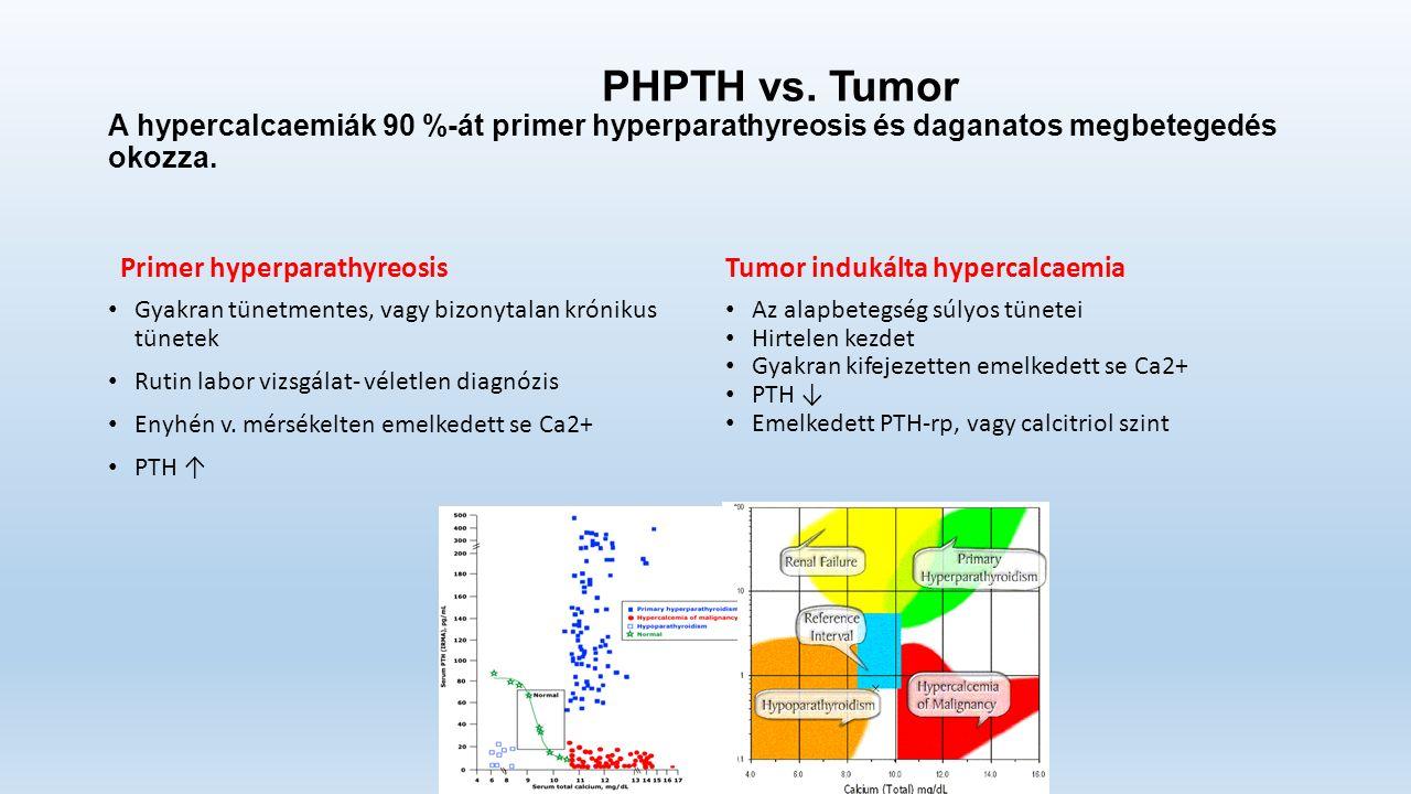 PHPTH vs.
