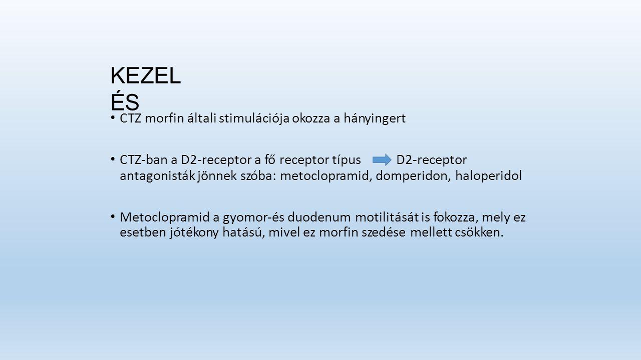 KEZEL ÉS CTZ morfin általi stimulációja okozza a hányingert CTZ‐ban a D2‐receptor a fő receptor típusD2‐receptor antagonisták jönnek szóba: metoclopramid, domperidon, haloperidol Metoclopramid a gyomor‐és duodenum motilitását is fokozza, mely ez esetben jótékony hatású, mivel ez morfin szedése mellett csökken.