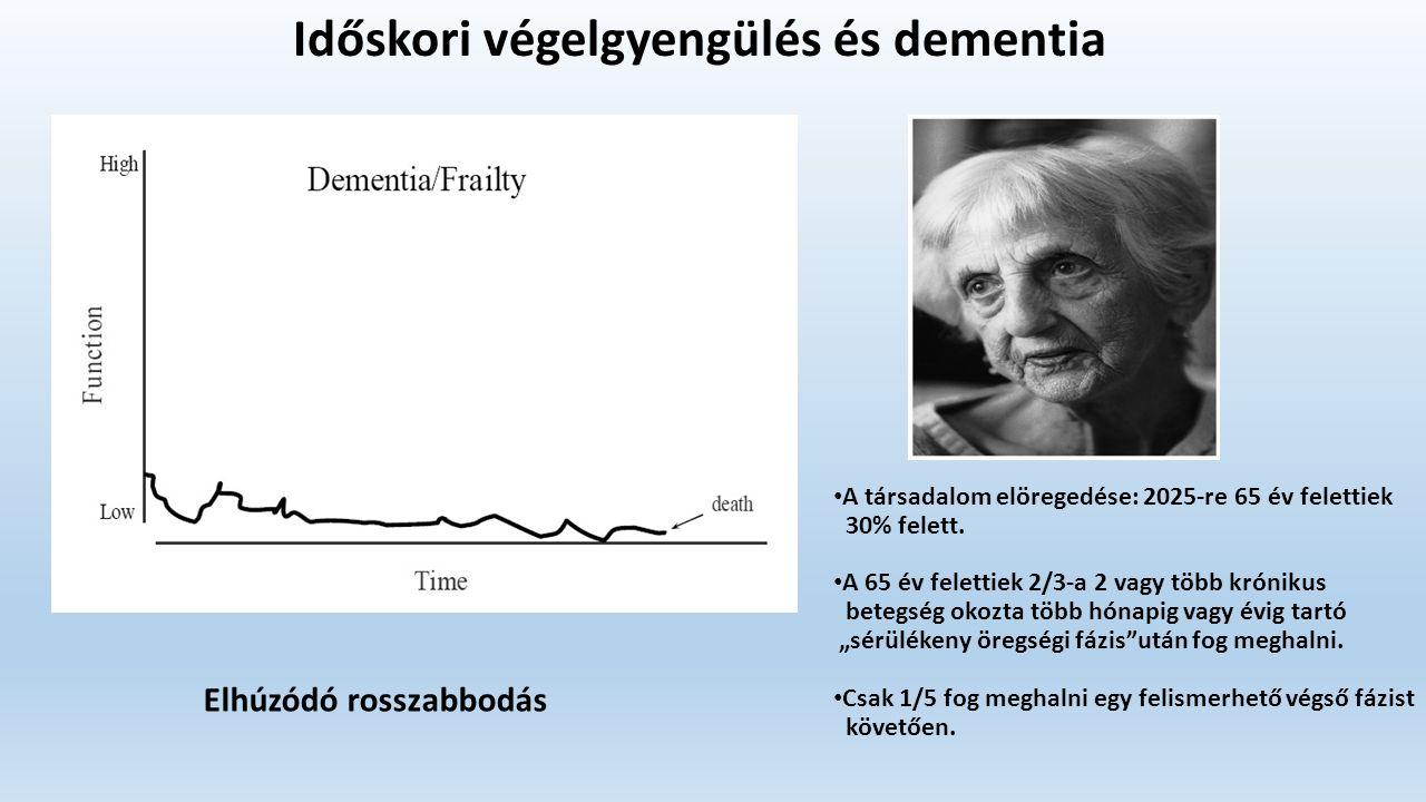 Időskori végelgyengülés és dementia A társadalom elöregedése: 2025-re 65 év felettiek 30% felett.