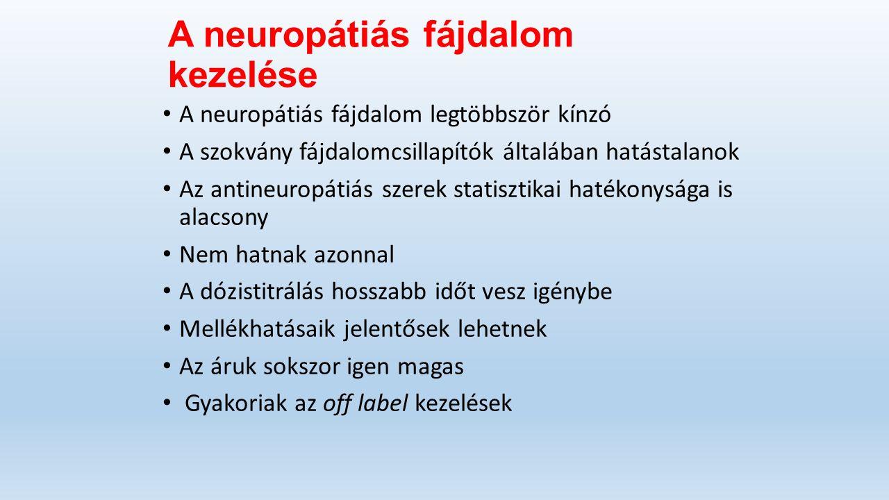 A neuropátiás fájdalom kezelése A neuropátiás fájdalom legtöbbször kínzó A szokvány fájdalomcsillapítók általában hatástalanok Az antineuropátiás szerek statisztikai hatékonysága is alacsony Nem hatnak azonnal A dózistitrálás hosszabb időt vesz igénybe Mellékhatásaik jelentősek lehetnek Az áruk sokszor igen magas Gyakoriak az off label kezelések