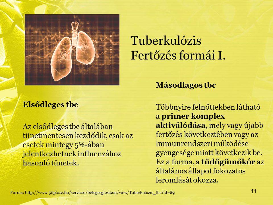 Tuberkulózis Fertőzés formái I. Elsődleges tbc Az elsődleges tbc általában tünetmentesen kezdődik, csak az esetek mintegy 5%-ában jelentkezhetnek infl