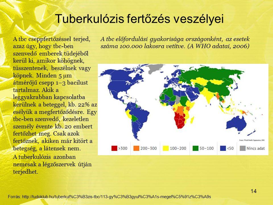 Tuberkulózis fertőzés veszélyei A tbc cseppfertőzéssel terjed, azaz úgy, hogy tbc-ben szenvedő emberek tüdejéből kerül ki, amikor köhögnek, tüsszenten