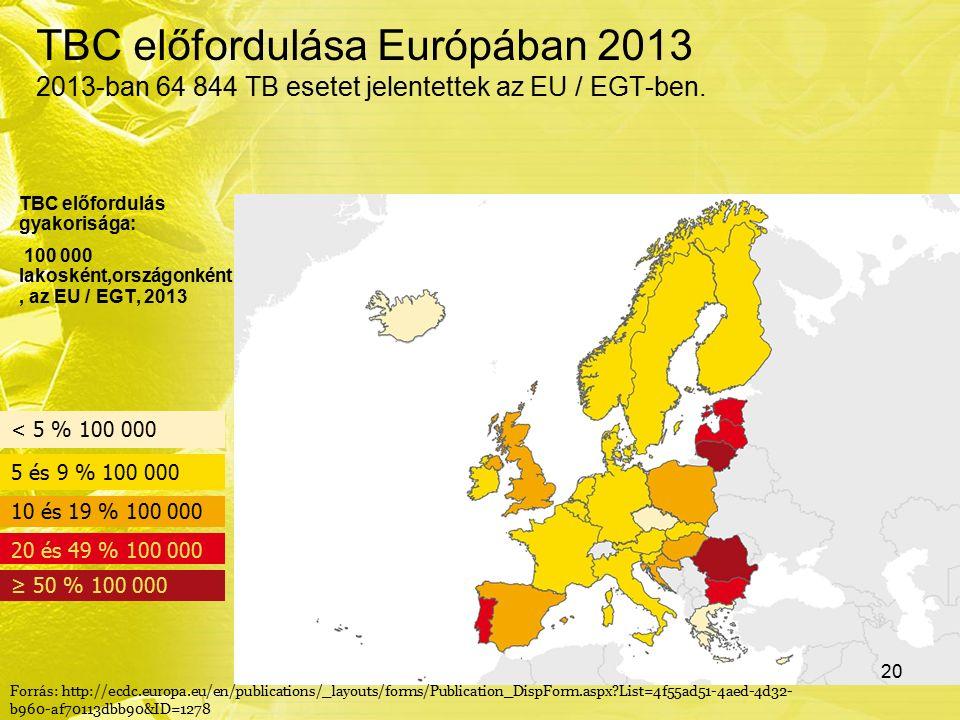 < 5 % 100 000 5 és 9 % 100 000 10 és 19 % 100 000 20 és 49 % 100 000 ≥ 50 % 100 000 TBC előfordulása Európában 2013 2013-ban 64 844 TB esetet jelentettek az EU / EGT-ben.