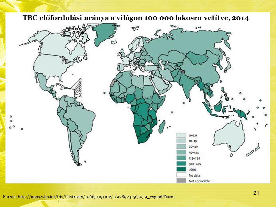 Forrás: http://apps.who.int/iris/bitstream/10665/191102/1/9789241565059_eng.pdf ua=1 TBC előfordulási aránya a világon 100 000 lakosra vetítve, 2014 21