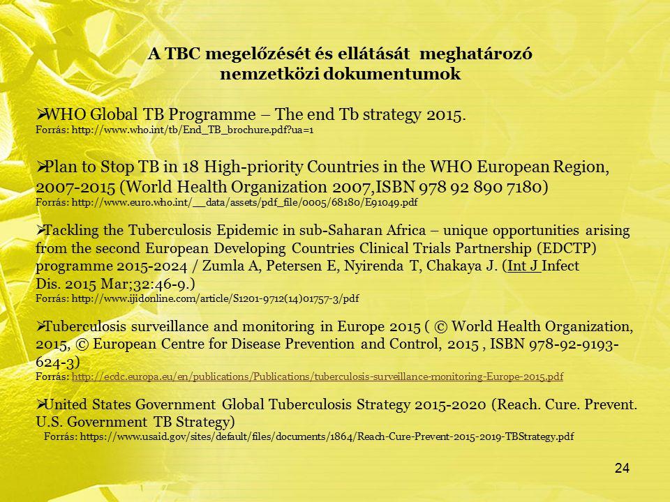 A TBC megelőzését és ellátását meghatározó nemzetközi dokumentumok  WHO Global TB Programme – The end Tb strategy 2015.