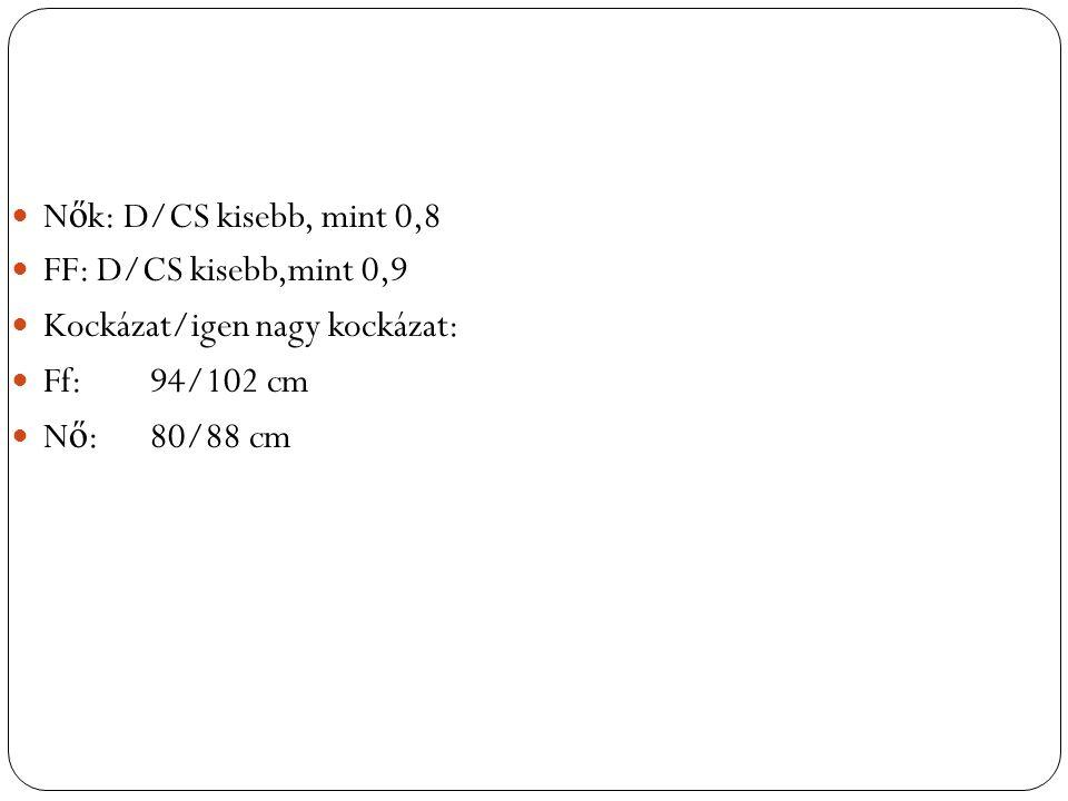 N ő k: D/CS kisebb, mint 0,8 FF: D/CS kisebb,mint 0,9 Kockázat/igen nagy kockázat: Ff: 94/102 cm N ő : 80/88 cm