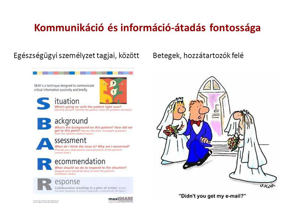 Kommunikáció és információ-átadás fontossága Egészségügyi személyzet tagjai, közöttBetegek, hozzátartozók felé